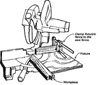 how to cut 60 degrees on miter saw