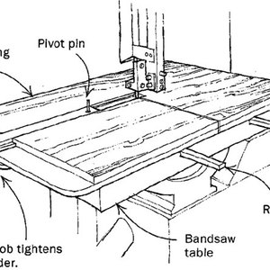 Circle-Cutting Bandsaw Jig - FineWoodworking