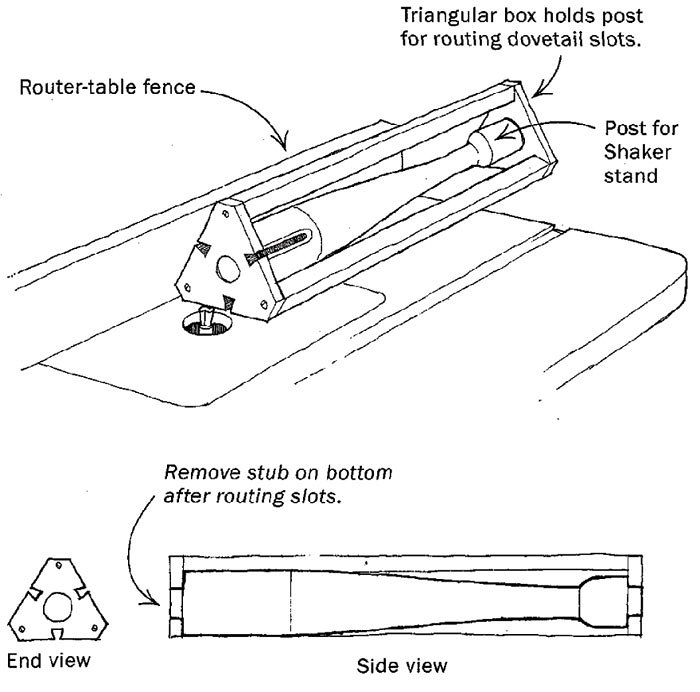 Routing Dovetails on Turned Posts - FineWoodworking