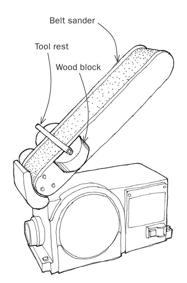 Belt Sander Blade Grinder Finewoodworking
