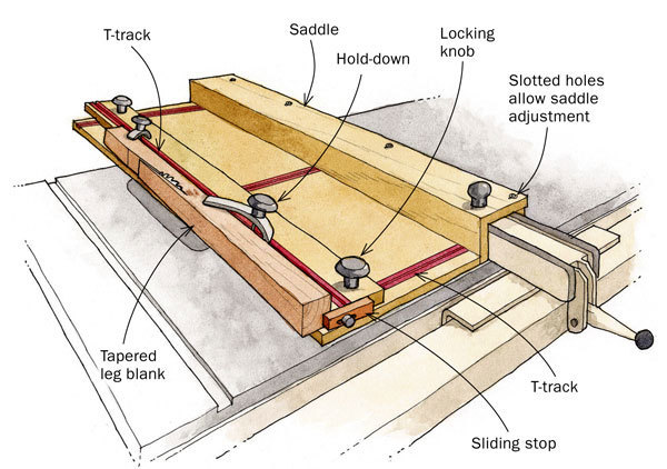 Tapering Jig for the Tablesaw - FineWoodworking