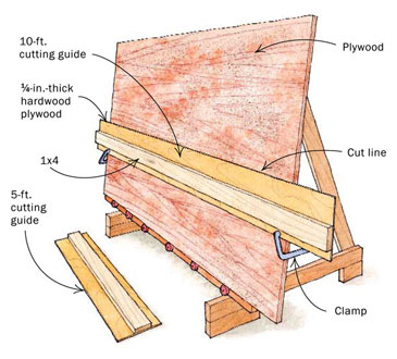 Build Your Own Panel Saw - FineWoodworking