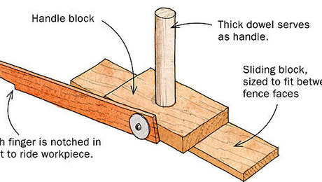 011199016_01-thin-stock-push-stick