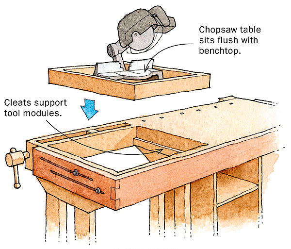 Multipurpose workbench is a space saver finewoodworking for Table saw workbench woodworking plans
