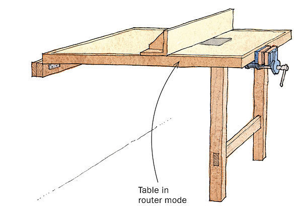 I Needed A Shop Worktable That Could Double As A Router Table And Disappear  ...