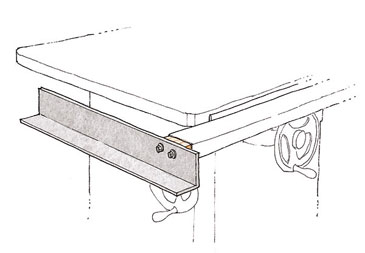 tablesaw extension supports