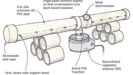 011221016_04_wood-bending-steamer