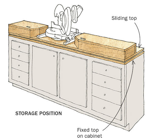 Space Saving Stand For A Sliding Compound Miter Saw