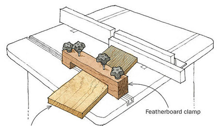 011223015_01_featherboard-clamp