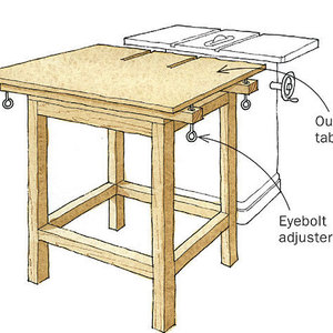 Best-Ever Outfeed Table - FineWoodworking