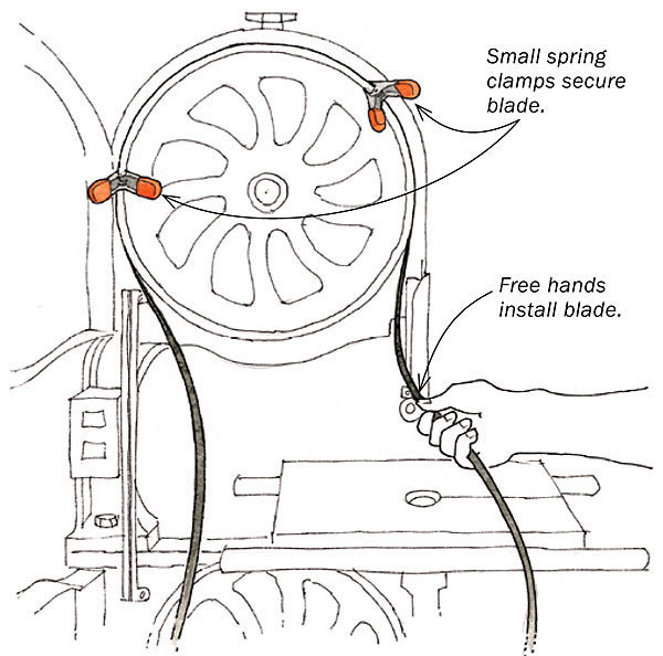 Installing a bandsaw blade image collections wiring table and extra hands when changing a bandsaw blade finewoodworking when i change a blade on my bandsaw keyboard keysfo Choice Image