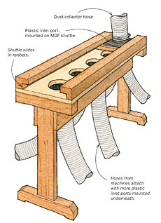 Quick-Change Dust-Collection Manifold - FineWoodworking