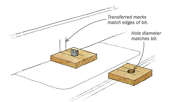 ... Reference Marks for Stopped Router-Table Cuts - FineWoodworking