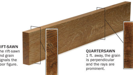 011197094_04-quartersawn-riftsawn-diagram