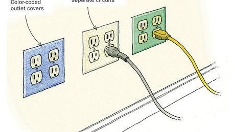 011244013_03_color-coded-electrical-outlets