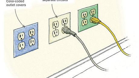 Shop Wiring Layout : 18 Wiring Diagram Images - Wiring