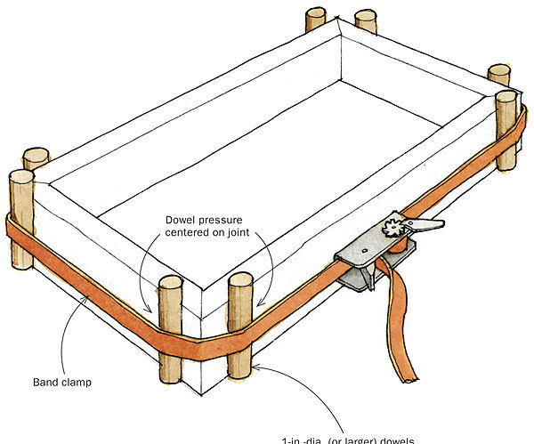 Dowels Focus Pressure From Band Clamps