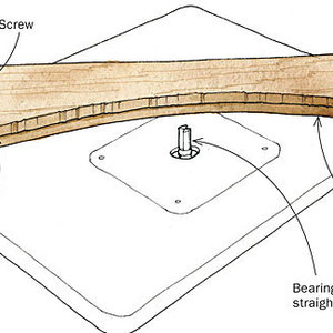 Router jig for fluted posts and trim finewoodworking for Leigh isoloc hybrid dovetail templates