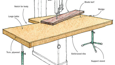 011251016_01_large-bandsaw-table