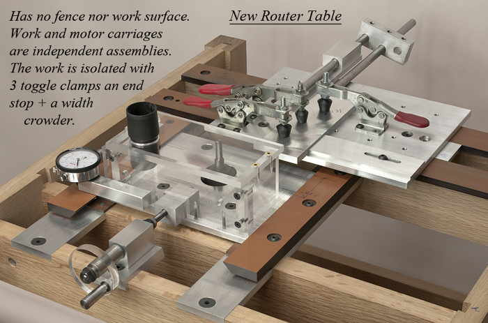The ultimate jig for making jigs finewoodworking pat warners new router table is designed to produce precise parts in wood metal and plastic for an army of new jigs keyboard keysfo Images