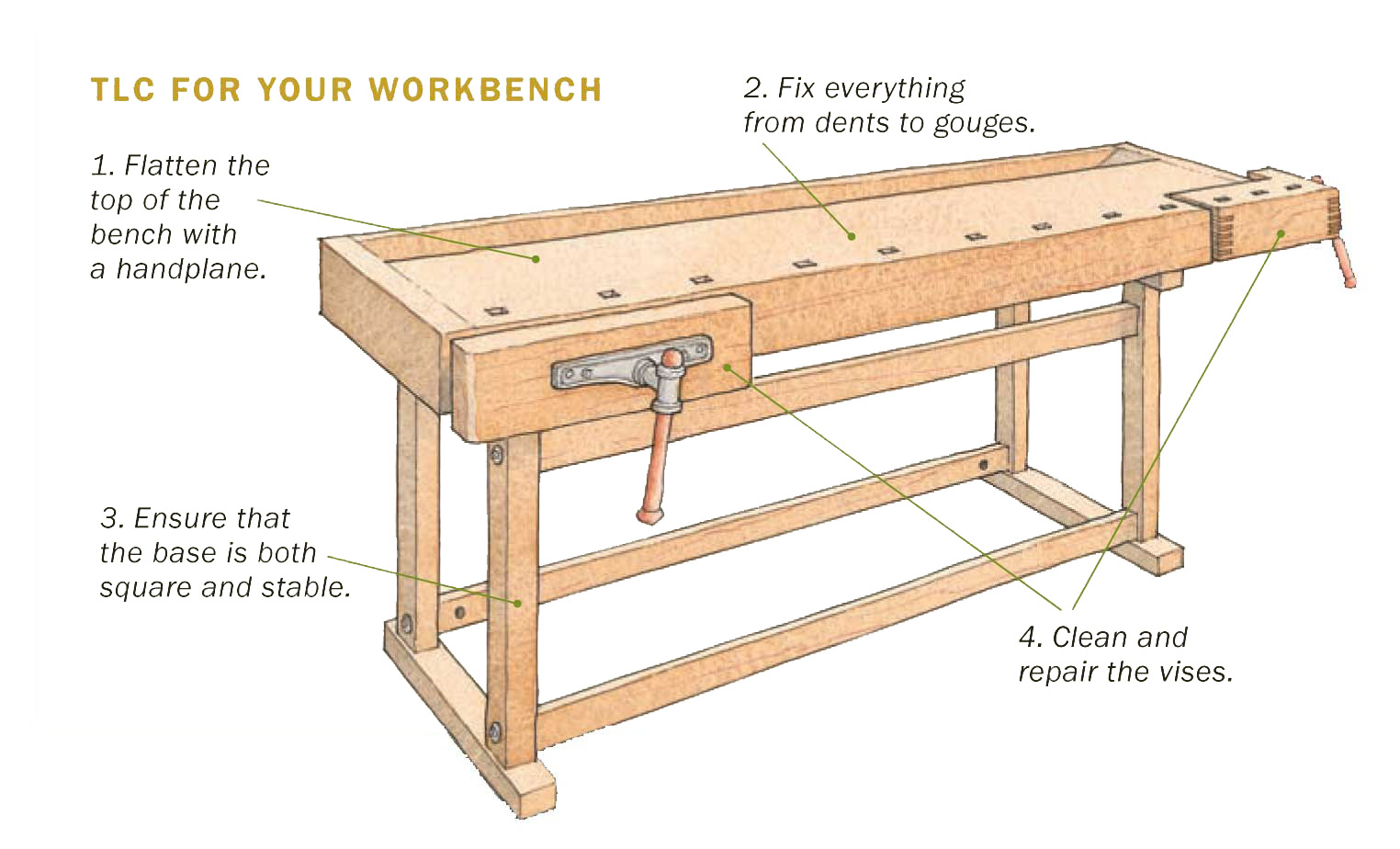 How to rehab a traditional workbench finewoodworking for Working table design ideas