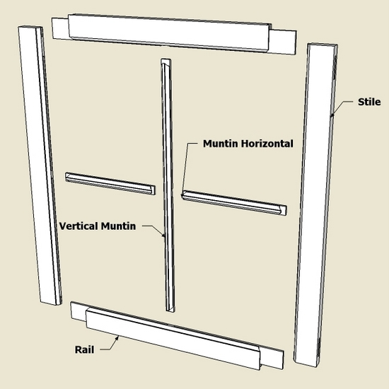 Window muntin ideal for every format thermix