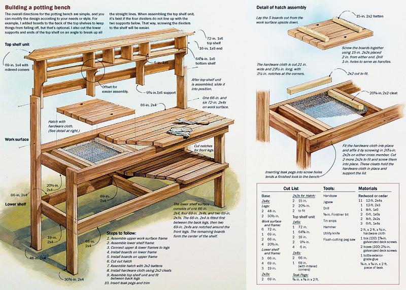 Wood Workbench Design Plans - Amazing Bedroom, Living Room