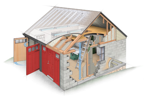 how to set up a woodworking shop in the garage