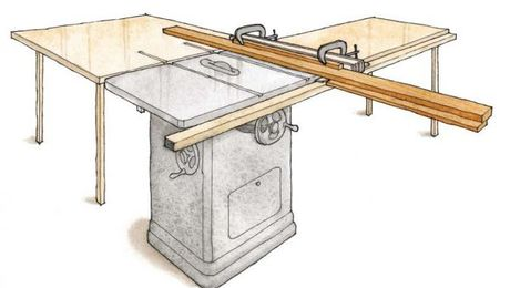 This tablesaw fence extension helps to make ripping safer. CLICK HERE to download the free plan.