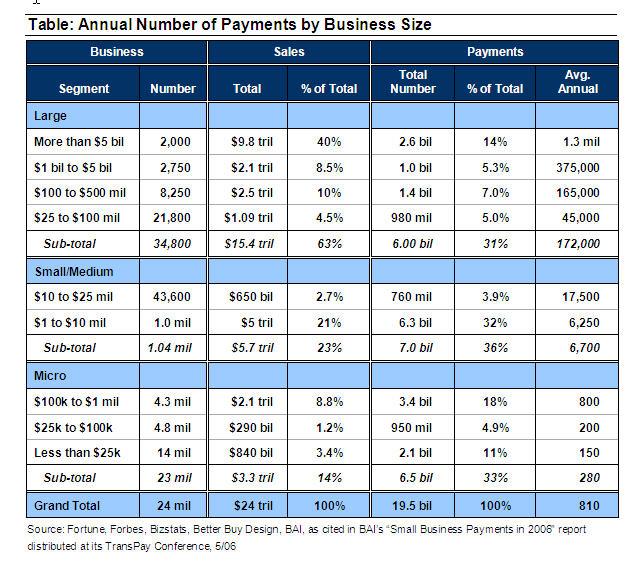 Business_payment_metrics