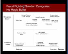 Fruad_solutions_grid_from_gartner