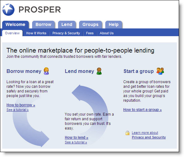 Prosper_homepage_chart