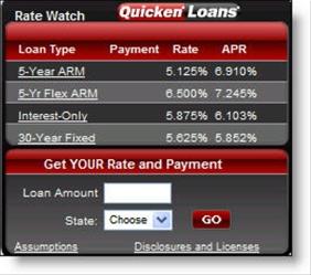Quicken Loans Google gadget