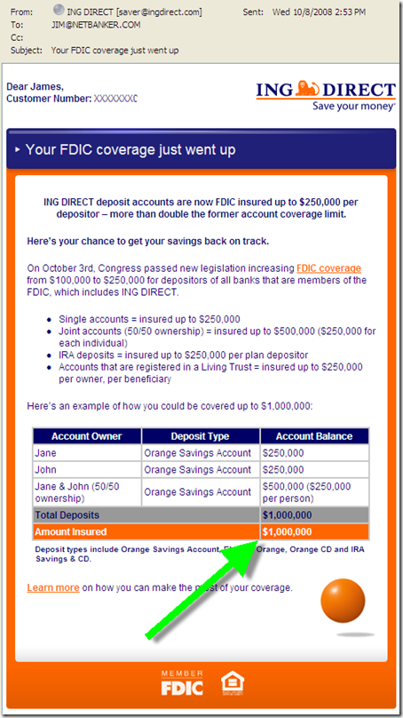 ING Direct customer email announcing new $250,000 FDIC coverage (8 Oct 2008)
