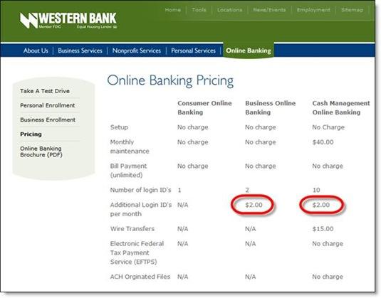 Western Bank's online banking pricing matrix