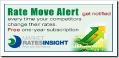 Rate Move Alert offer from Market Rates Insight