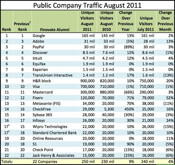 August2011PublicWebTraffic5.jpg
