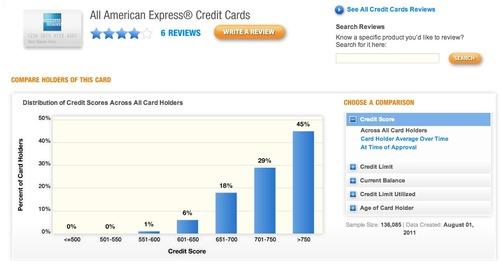 CreditKarmaCreditCompare.jpg