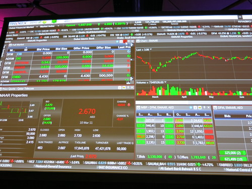 Trading Software and Systems for Traders and Investors