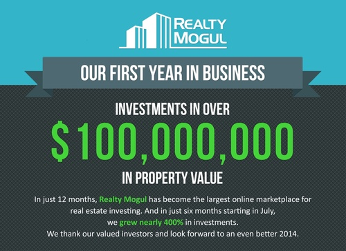 Realty_Mogul_infographic.jpg