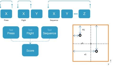 keystroke-dynamics.jpg