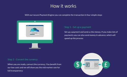 thecurrencycloud_howto1.jpg