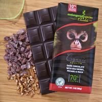 Dark pecans and maca monkey image