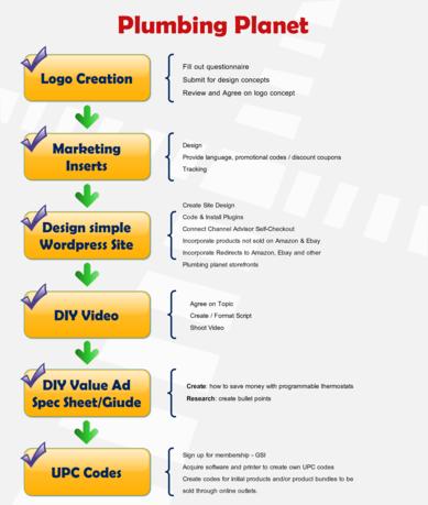 presentations-design_ws_1396695479