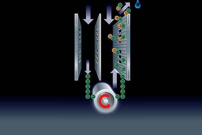 Fuel cells 101