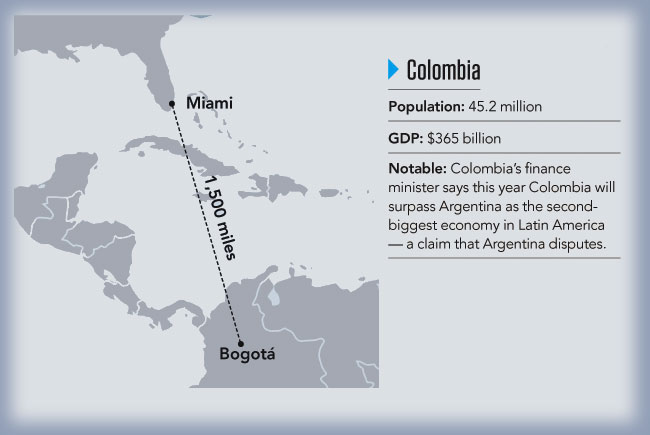 Miami to Bogota Colombia
