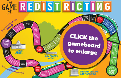 The Game of Redistricting