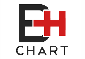 Bhchart