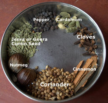 GARAM MASALA   flavour for your  Stuffing Recipe