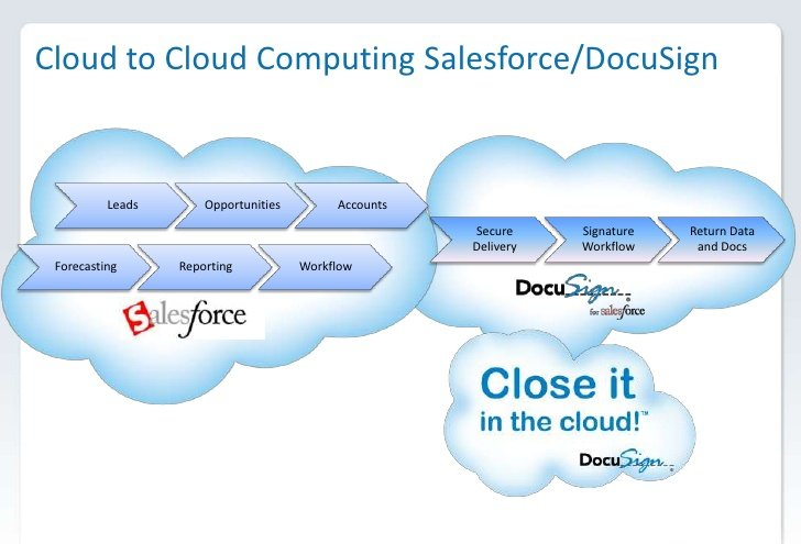 docusign-cloudstock-session